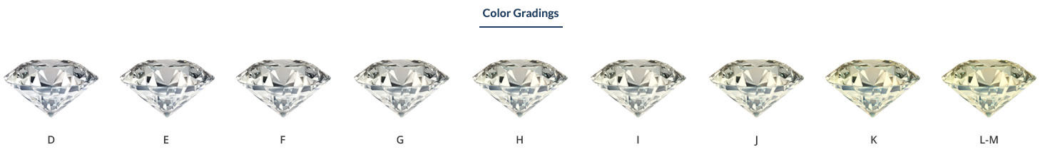 color to boajewels grade f diamond website guide